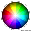 Jaki kolor cieni do moich oczu?